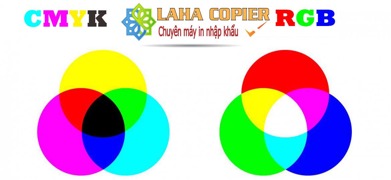 Hệ màu CMYK và RGB